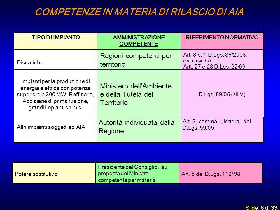 Slide 6 di 33 Art. 8 c. 1 D.Lgs. 36/2003, che rimanda a Artt. 27 e 28 D.Lgs. 22/99 Regioni competenti per territorio Discariche Art. 2, comma 1, lette