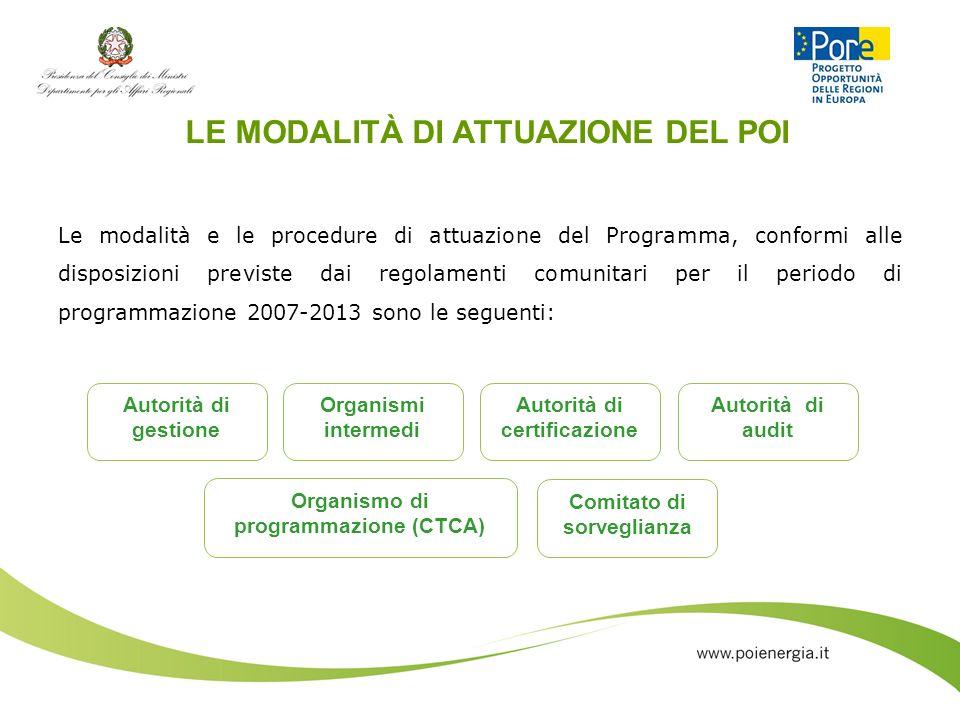LE MODALITÀ DI ATTUAZIONE DEL POI Le modalità e le procedure di attuazione del Programma, conformi alle disposizioni previste dai regolamenti comunita