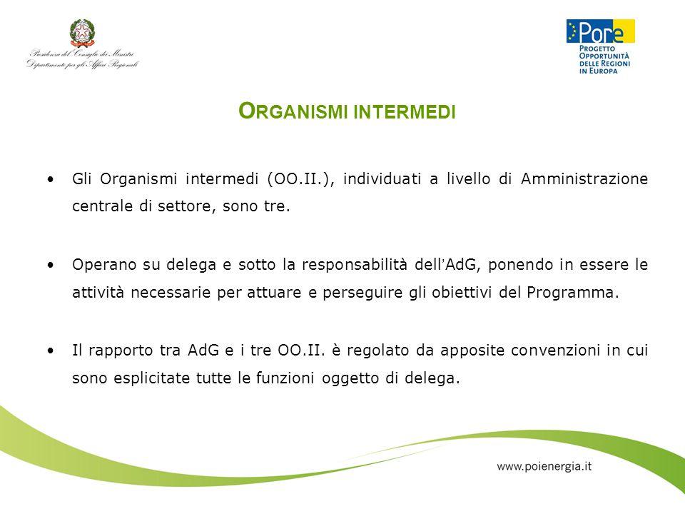 O RGANISMI INTERMEDI Gli Organismi intermedi (OO.II.), individuati a livello di Amministrazione centrale di settore, sono tre. Operano su delega e sot