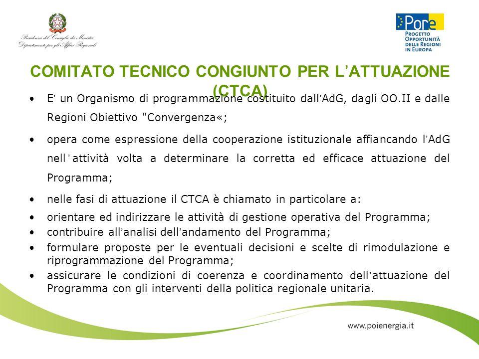 COMITATO TECNICO CONGIUNTO PER LATTUAZIONE (CTCA) E un Organismo di programmazione costituito dallAdG, dagli OO.II e dalle Regioni Obiettivo