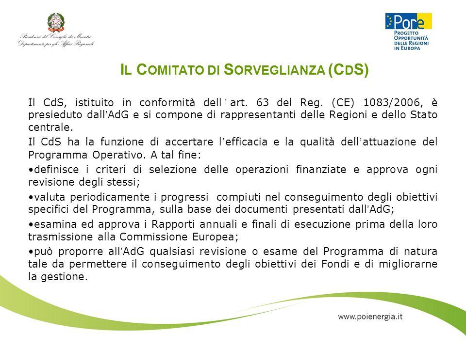 I L C OMITATO DI S ORVEGLIANZA (C D S) Il CdS, istituito in conformità dellart. 63 del Reg. (CE) 1083/2006, è presieduto dallAdG e si compone di rappr