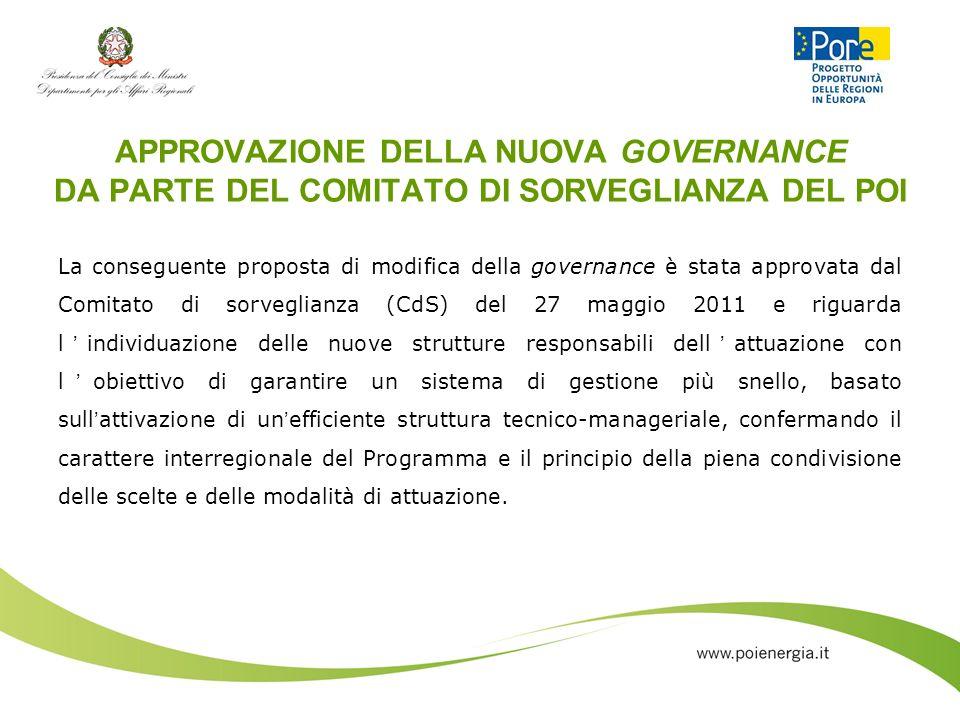 APPROVAZIONE DELLA NUOVA GOVERNANCE DA PARTE DEL COMITATO DI SORVEGLIANZA DEL POI La conseguente proposta di modifica della governance è stata approva