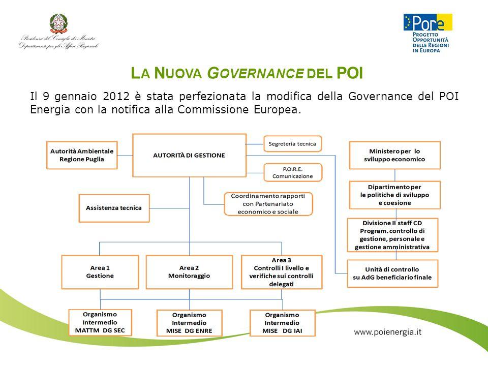 L A N UOVA G OVERNANCE DEL POI Il 9 gennaio 2012 è stata perfezionata la modifica della Governance del POI Energia con la notifica alla Commissione Eu