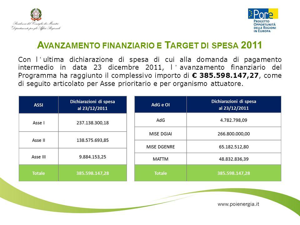 A VANZAMENTO FINANZIARIO E T ARGET DI SPESA 2011 Con lultima dichiarazione di spesa di cui alla domanda di pagamento intermedio in data 23 dicembre 20