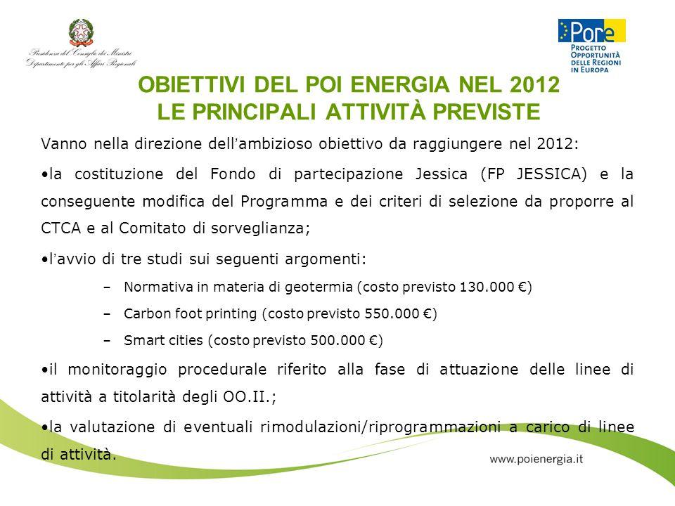 OBIETTIVI DEL POI ENERGIA NEL 2012 LE PRINCIPALI ATTIVITÀ PREVISTE Vanno nella direzione dellambizioso obiettivo da raggiungere nel 2012: la costituzi