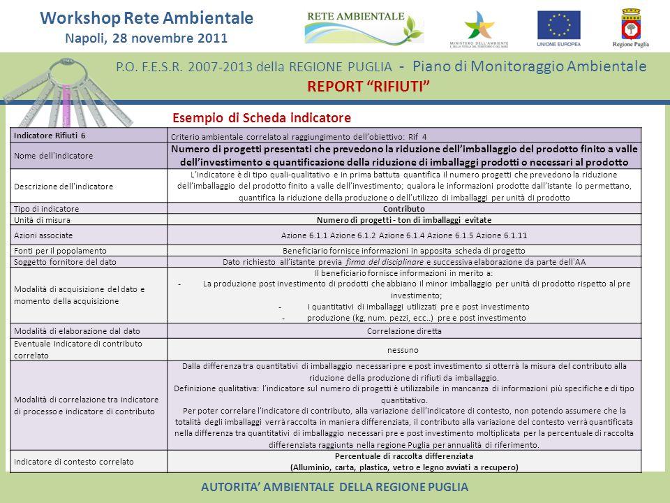 P.O. F.E.S.R. 2007-2013 della REGIONE PUGLIA - Piano di Monitoraggio Ambientale REPORT RIFIUTI Workshop Rete Ambientale Napoli, 28 novembre 2011 AUTOR