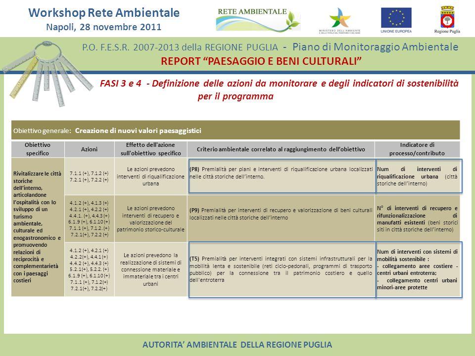 P.O. F.E.S.R. 2007-2013 della REGIONE PUGLIA - Piano di Monitoraggio Ambientale REPORT PAESAGGIO E BENI CULTURALI Workshop Rete Ambientale Napoli, 28