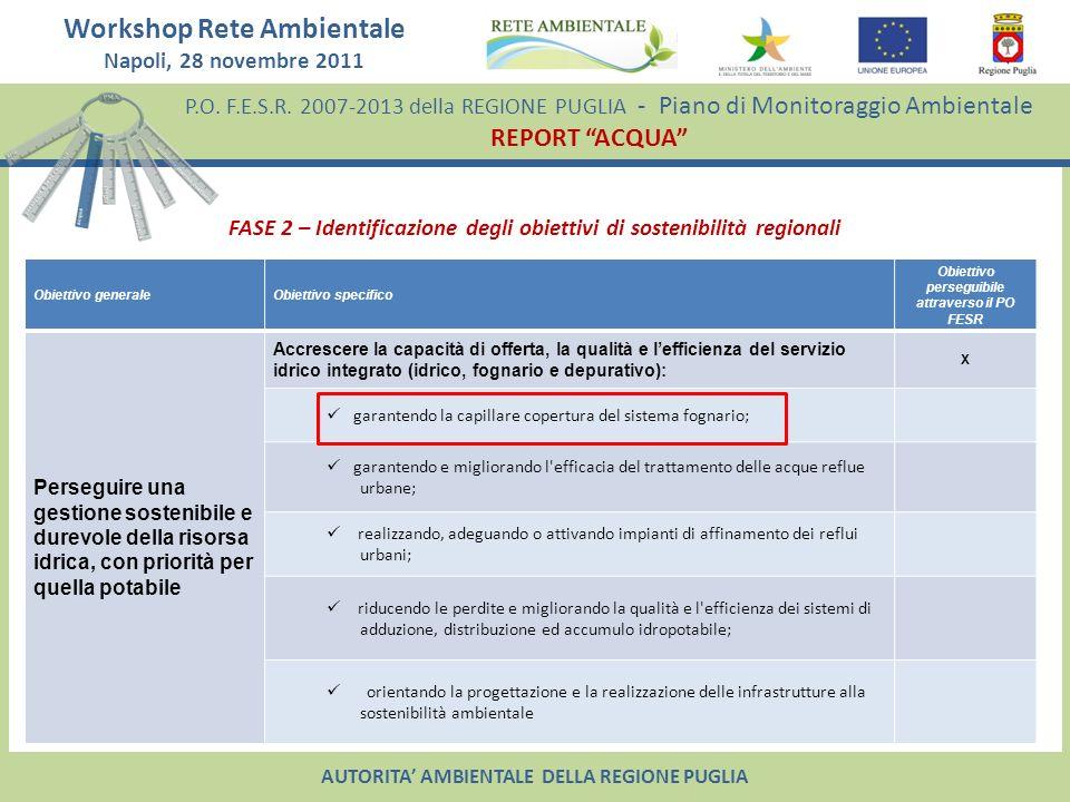 P.O. F.E.S.R. 2007-2013 della REGIONE PUGLIA - Piano di Monitoraggio Ambientale REPORT ACQUA Workshop Rete Ambientale Napoli, 28 novembre 2011 AUTORIT