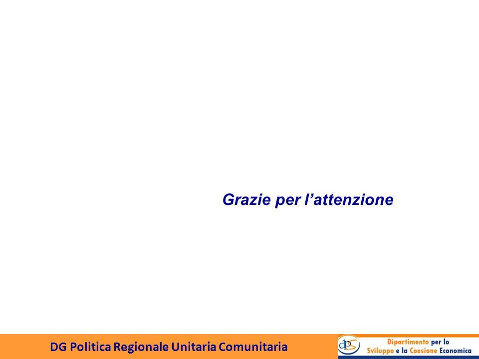 DG Politica Regionale Unitaria Comunitaria Grazie per lattenzione