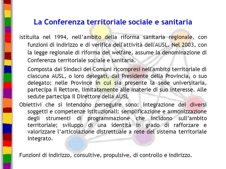 La Conferenza territoriale sociale e sanitaria Istituita nel 1994, nellambito della riforma sanitaria regionale, con funzioni di indirizzo e di verifi