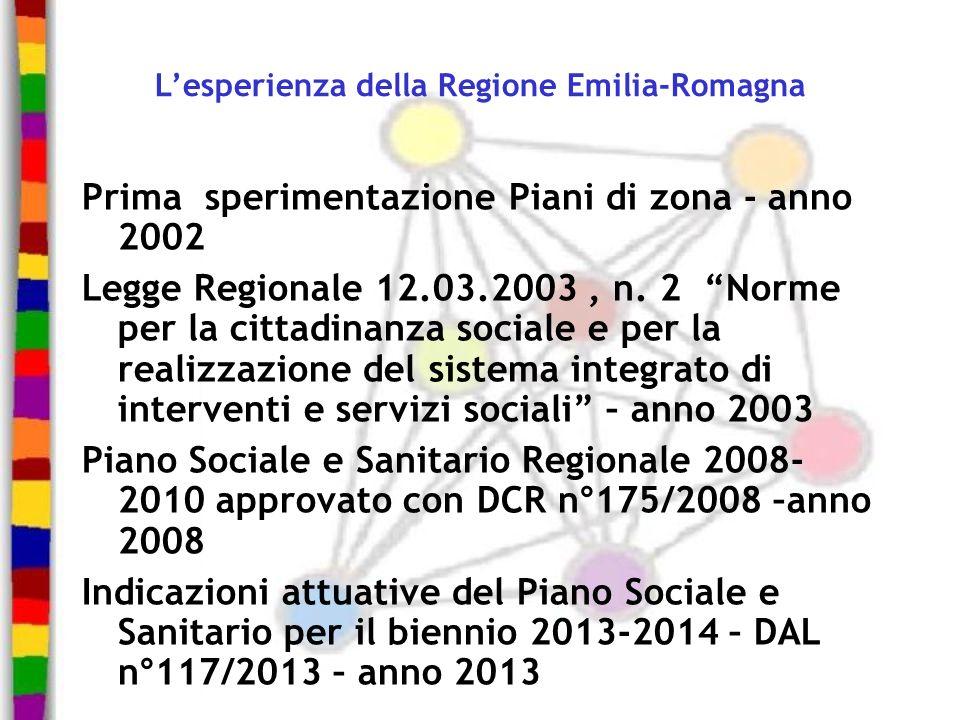 Lesperienza della Regione Emilia-Romagna Prima sperimentazione Piani di zona - anno 2002 Legge Regionale 12.03.2003, n. 2 Norme per la cittadinanza so