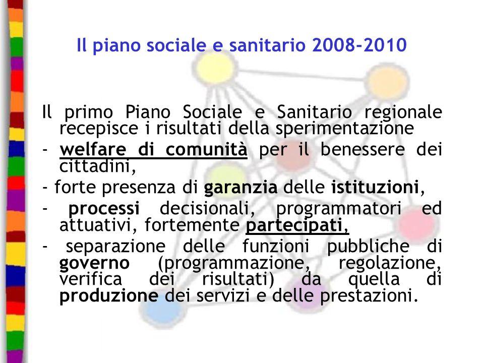 Il piano sociale e sanitario 2008-2010 Il primo Piano Sociale e Sanitario regionale recepisce i risultati della sperimentazione - welfare di comunità