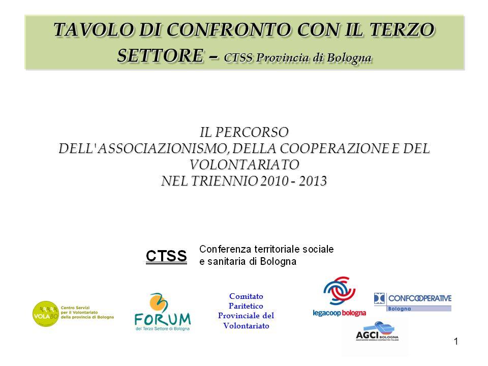 2 Il percorso del terzo settore nel territorio provinciale nel triennio 2010 -2013 Il CONTESTO TAVOLO DI CONFRONTO CON IL TERZO SETTORE CTSS