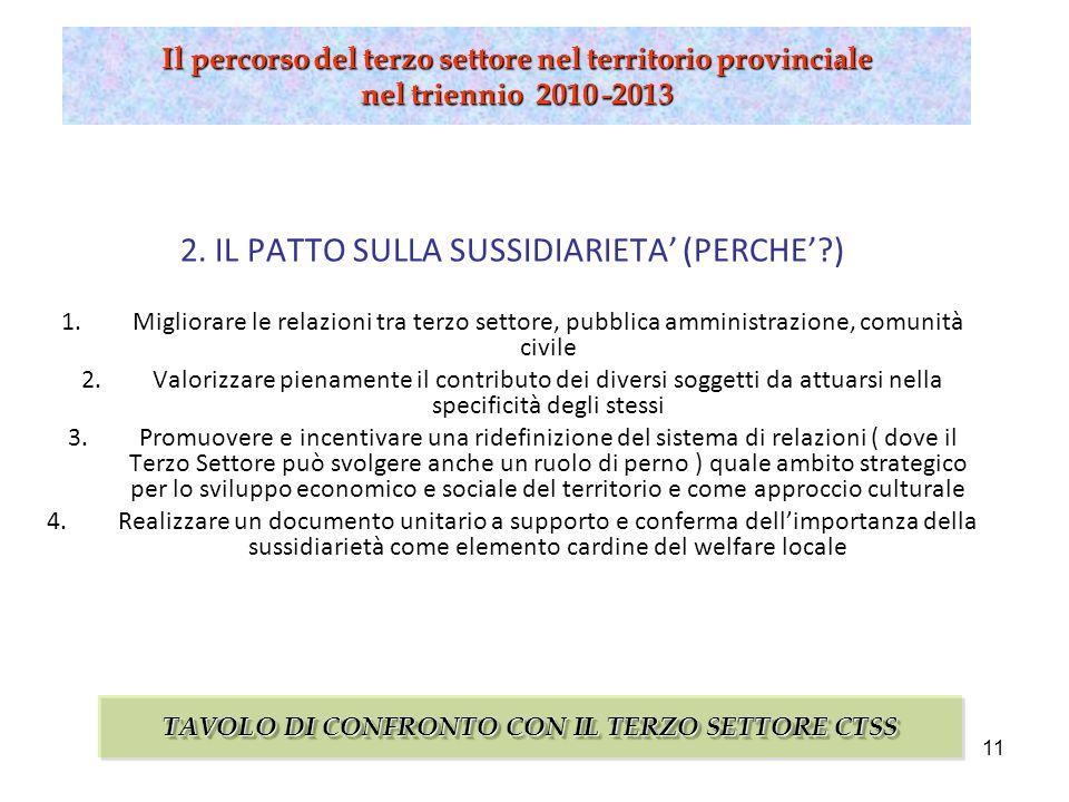 11 Il percorso del terzo settore nel territorio provinciale nel triennio 2010 -2013 2.