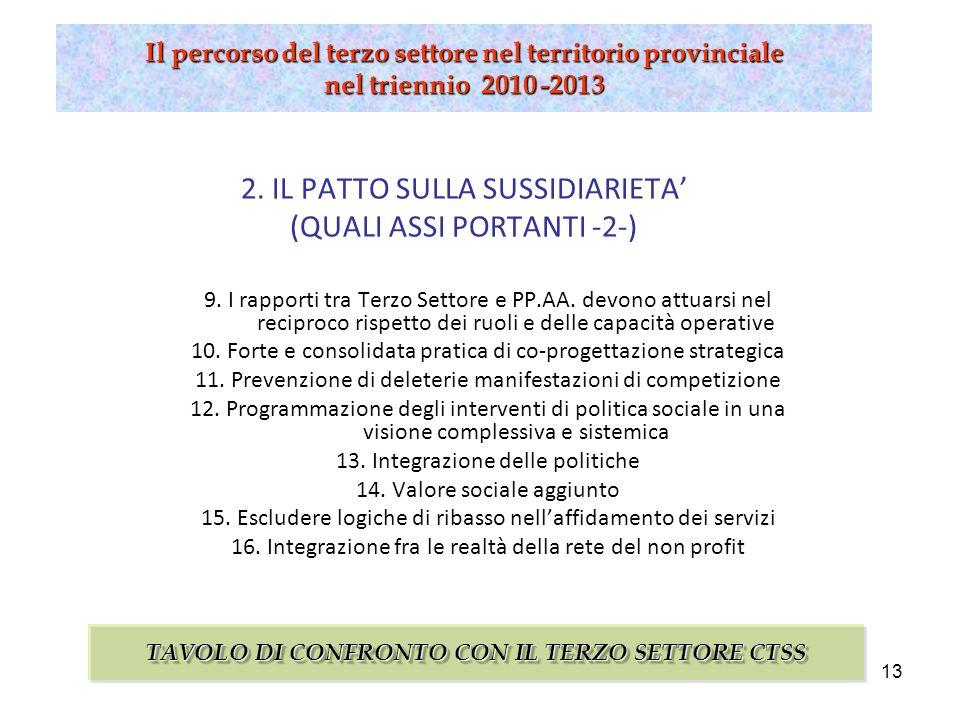 13 Il percorso del terzo settore nel territorio provinciale nel triennio 2010 -2013 2.