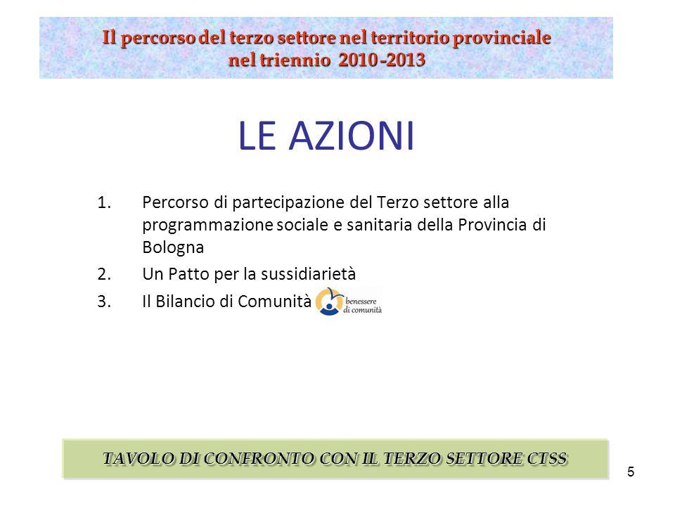 5 Il percorso del terzo settore nel territorio provinciale nel triennio 2010 -2013 LE AZIONI 1.Percorso di partecipazione del Terzo settore alla programmazione sociale e sanitaria della Provincia di Bologna 2.Un Patto per la sussidiarietà 3.Il Bilancio di Comunità TAVOLO DI CONFRONTO CON IL TERZO SETTORE CTSS