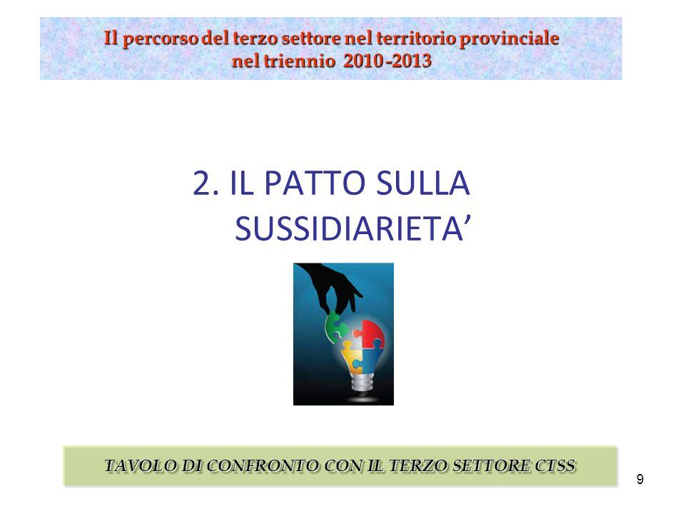 10 Il percorso del terzo settore nel territorio provinciale nel triennio 2010 -2013 2.