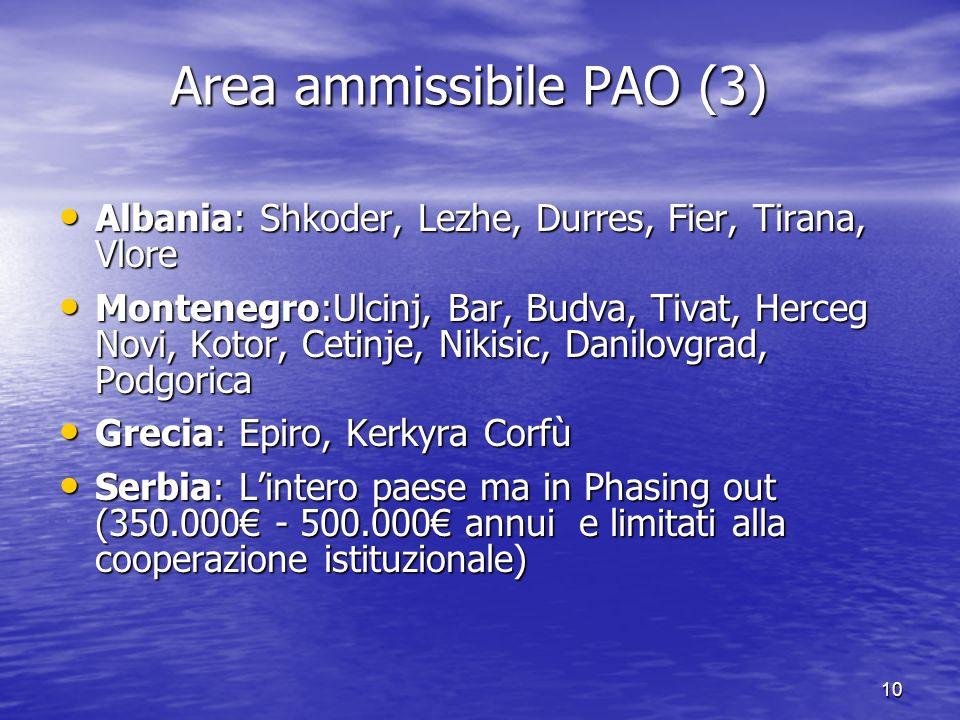 10 Area ammissibile PAO (3) Albania: Shkoder, Lezhe, Durres, Fier, Tirana, Vlore Albania: Shkoder, Lezhe, Durres, Fier, Tirana, Vlore Montenegro:Ulcin