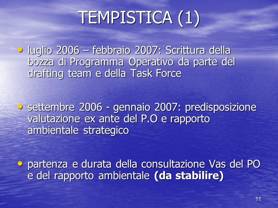 11 TEMPISTICA (1) luglio 2006 – febbraio 2007: Scrittura della bozza di Programma Operativo da parte del drafting team e della Task Force luglio 2006