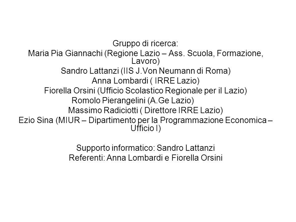 Gruppo di ricerca: Maria Pia Giannachi (Regione Lazio – Ass. Scuola, Formazione, Lavoro) Sandro Lattanzi (IIS J.Von Neumann di Roma) Anna Lombardi ( I