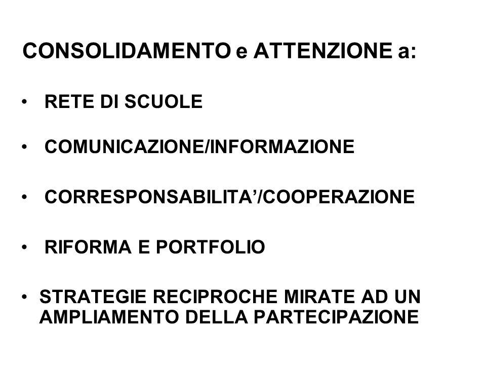 CONSOLIDAMENTO e ATTENZIONE a: RETE DI SCUOLE COMUNICAZIONE/INFORMAZIONE CORRESPONSABILITA/COOPERAZIONE RIFORMA E PORTFOLIO STRATEGIE RECIPROCHE MIRAT