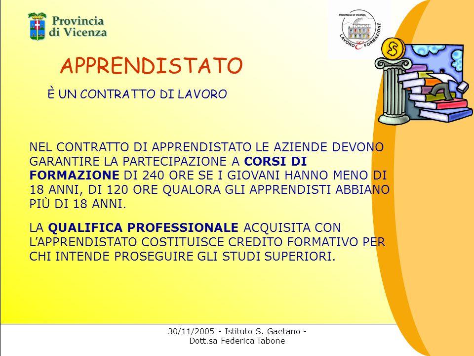 30/11/2005 - Istituto S. Gaetano - Dott.sa Federica Tabone APPRENDISTATO È UN CONTRATTO DI LAVORO NEL CONTRATTO DI APPRENDISTATO LE AZIENDE DEVONO GAR