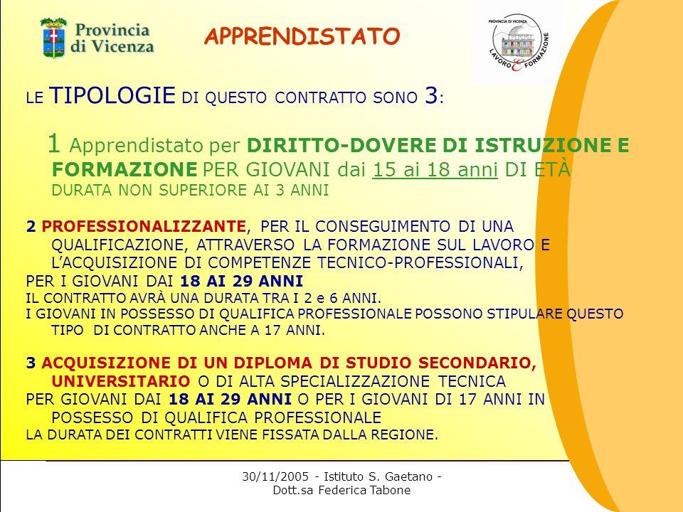 30/11/2005 - Istituto S. Gaetano - Dott.sa Federica Tabone APPRENDISTATO LE TIPOLOGIE DI QUESTO CONTRATTO SONO 3 : 1 Apprendistato per DIRITTO-DOVERE
