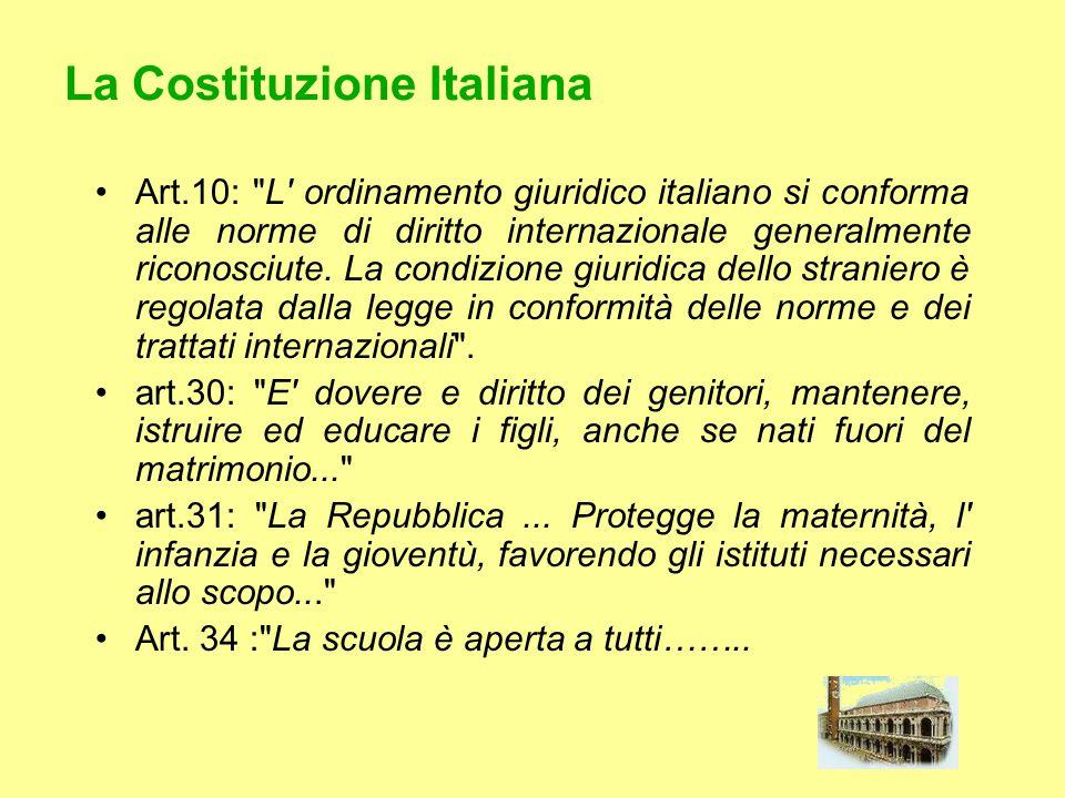 La Costituzione Italiana Art.10: