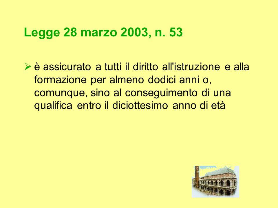 Legge 28 marzo 2003, n. 53 è assicurato a tutti il diritto all'istruzione e alla formazione per almeno dodici anni o, comunque, sino al conseguimento