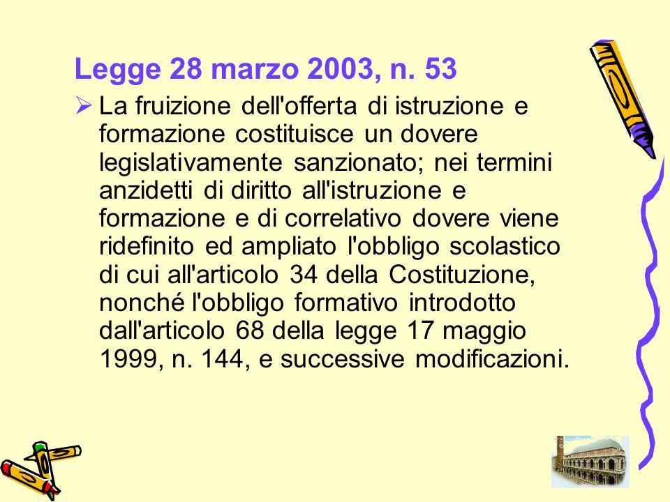 10 Legge 28 marzo 2003, n. 53 La fruizione dell'offerta di istruzione e formazione costituisce un dovere legislativamente sanzionato; nei termini anzi