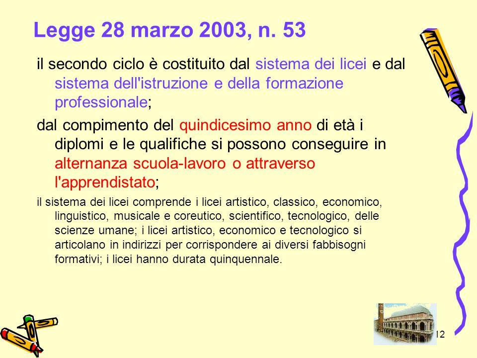 12 Legge 28 marzo 2003, n. 53 il secondo ciclo è costituito dal sistema dei licei e dal sistema dell'istruzione e della formazione professionale; dal