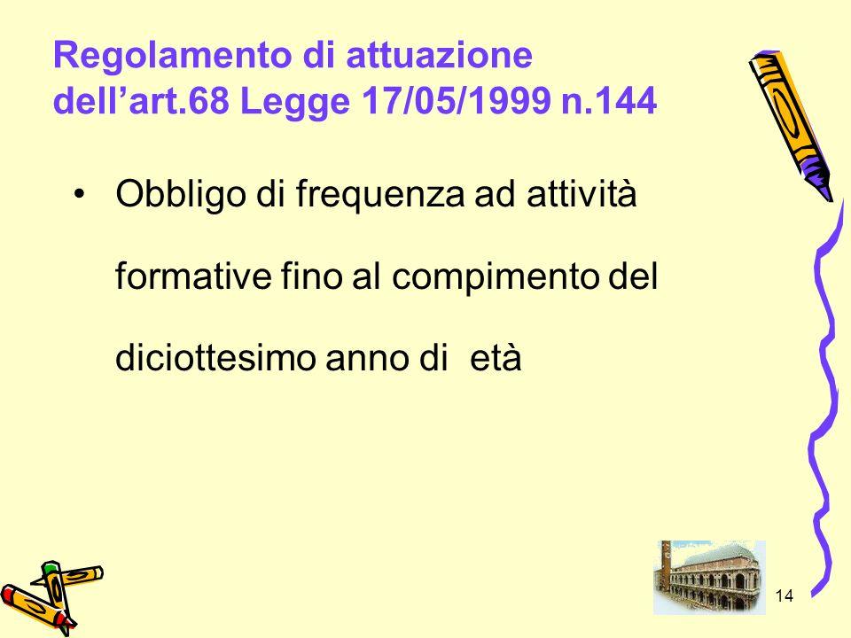 14 Regolamento di attuazione dellart.68 Legge 17/05/1999 n.144 Obbligo di frequenza ad attività formative fino al compimento del diciottesimo anno di