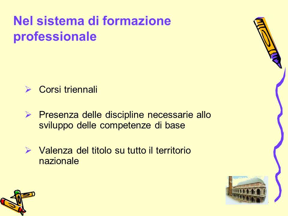 16 Nel sistema di formazione professionale Corsi triennali Presenza delle discipline necessarie allo sviluppo delle competenze di base Valenza del tit