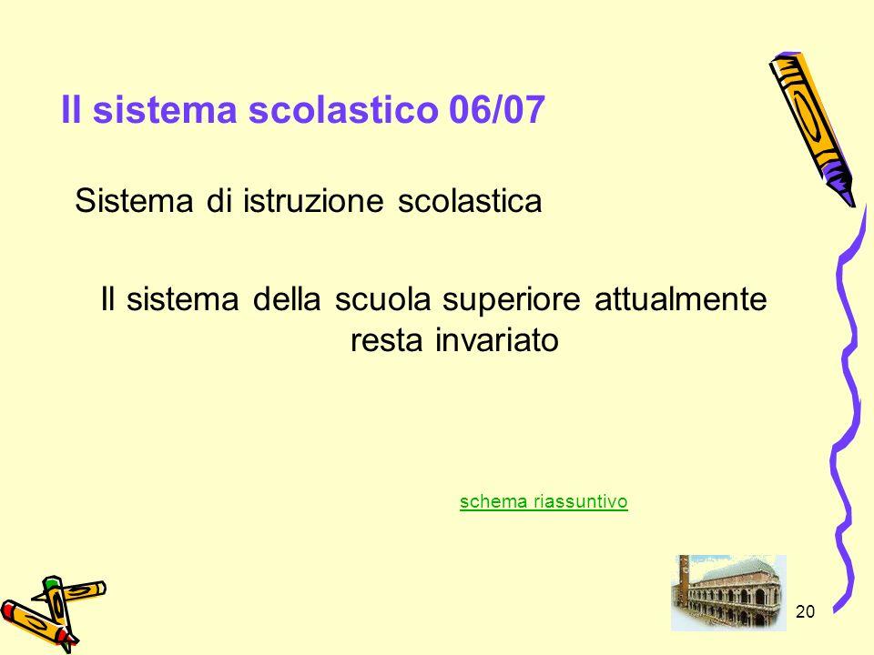 20 Il sistema scolastico 06/07 Sistema di istruzione scolastica Il sistema della scuola superiore attualmente resta invariato schema riassuntivo
