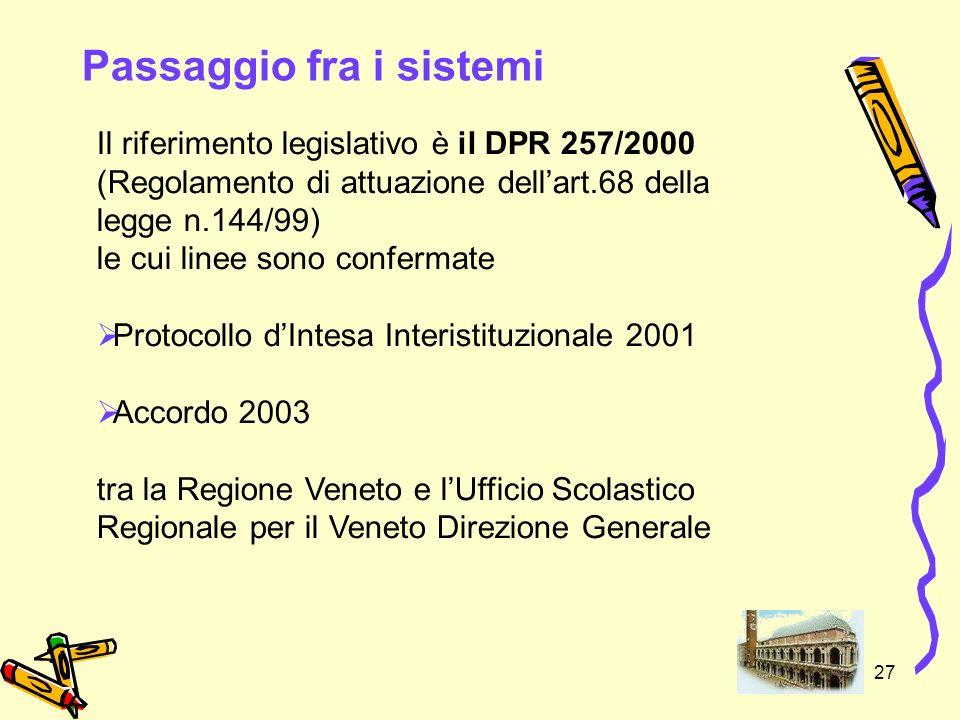 27 Passaggio fra i sistemi Il riferimento legislativo è il DPR 257/2000 (Regolamento di attuazione dellart.68 della legge n.144/99) le cui linee sono