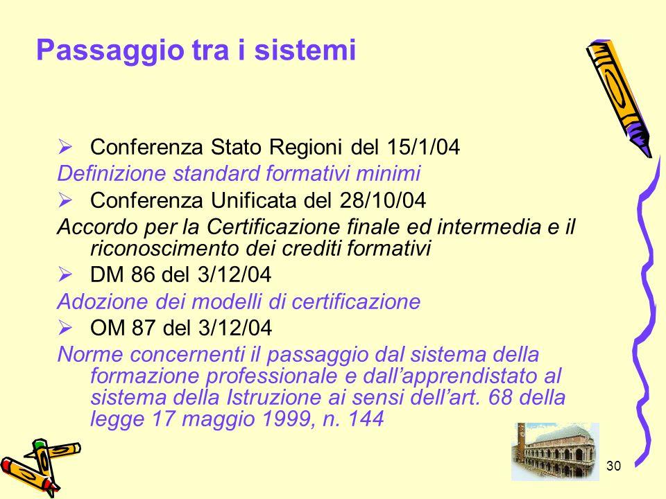 30 Passaggio tra i sistemi Conferenza Stato Regioni del 15/1/04 Definizione standard formativi minimi Conferenza Unificata del 28/10/04 Accordo per la