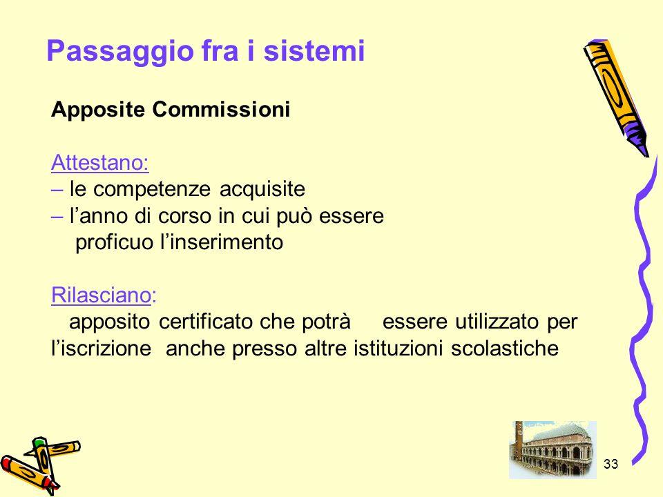 33 Passaggio fra i sistemi Apposite Commissioni Attestano: – le competenze acquisite – lanno di corso in cui può essere proficuo linserimento Rilascia