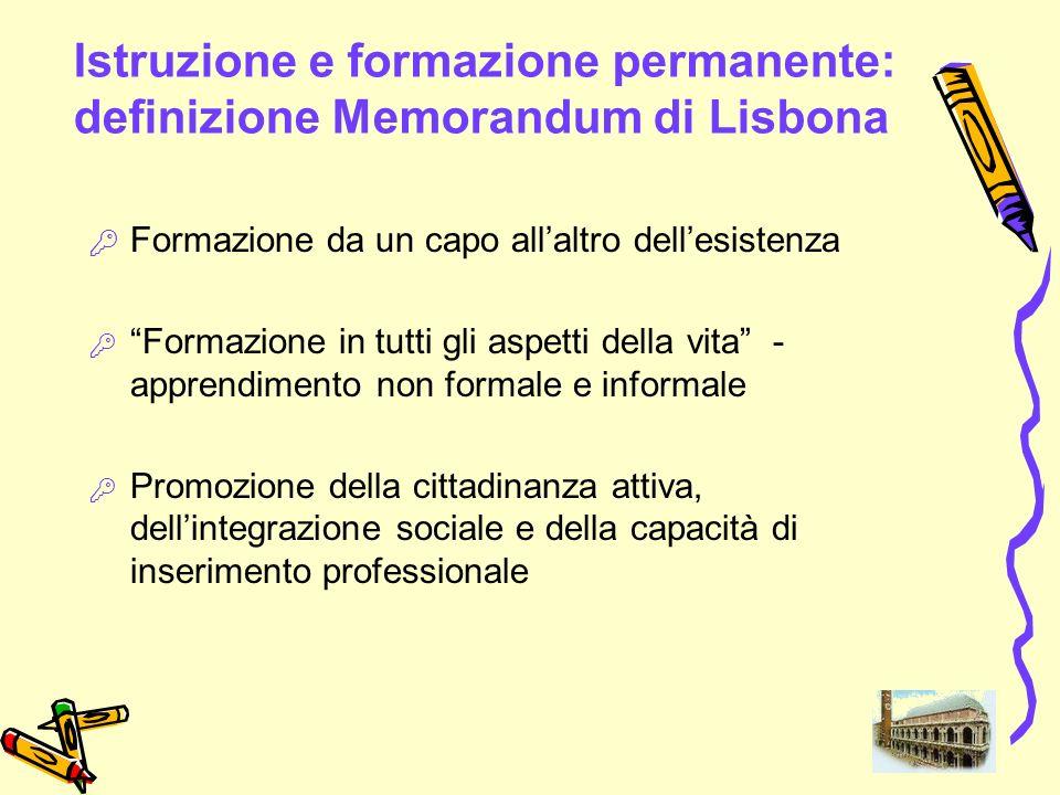 5 Istruzione e formazione permanente: definizione Memorandum di Lisbona Formazione da un capo allaltro dellesistenza Formazione in tutti gli aspetti d