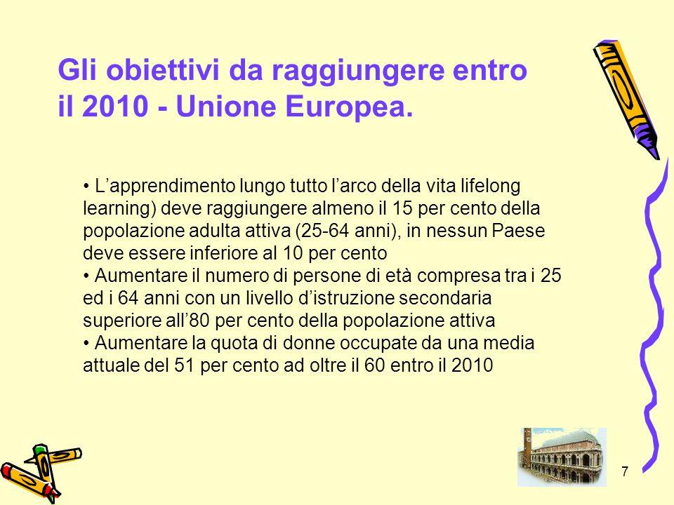 8 Gli obiettivi da raggiungere entro il 2010 - Unione Europea Aumentare il tasso medio doccupazione nellUnione europea delle persone in età compresa tra i 55 ed i 64 anni, portandolo al 50 per cento Migliorare limpiegabilità e ridurre le lacune a livello di competenze Aumentare loccupazione nel settore dei servizi