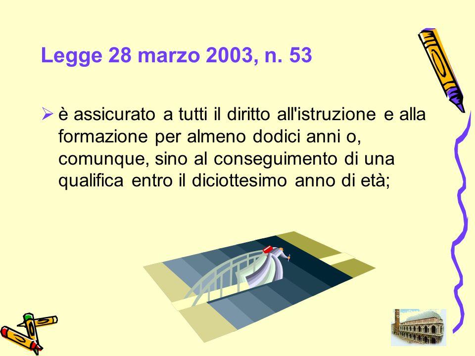 9 Legge 28 marzo 2003, n. 53 è assicurato a tutti il diritto all'istruzione e alla formazione per almeno dodici anni o, comunque, sino al conseguiment