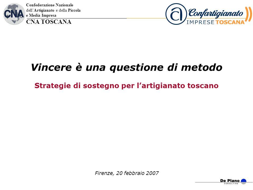 Vincere è una questione di metodo Strategie di sostegno per lartigianato toscano Firenze, 20 febbraio 2007 Confederazione Nazionale dellArtigianato e della Piccola e Media Impresa CNA TOSCANA
