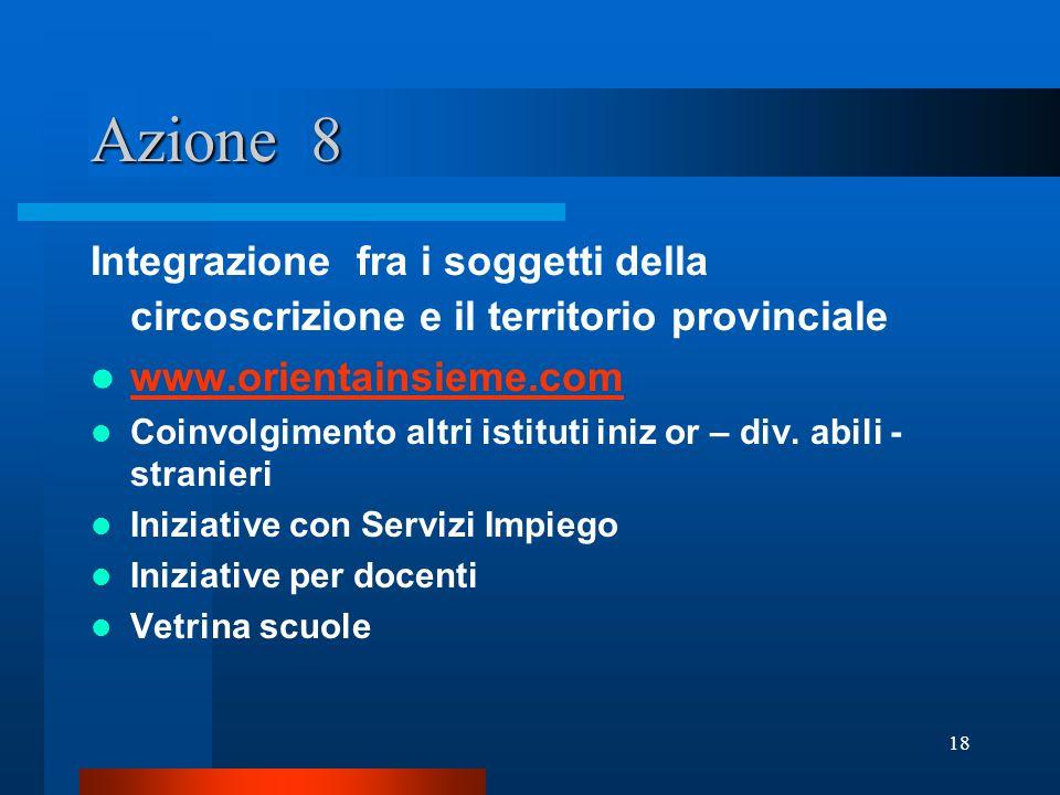 18 Azione 8 Integrazione fra i soggetti della circoscrizione e il territorio provinciale www.orientainsieme.com Coinvolgimento altri istituti iniz or – div.