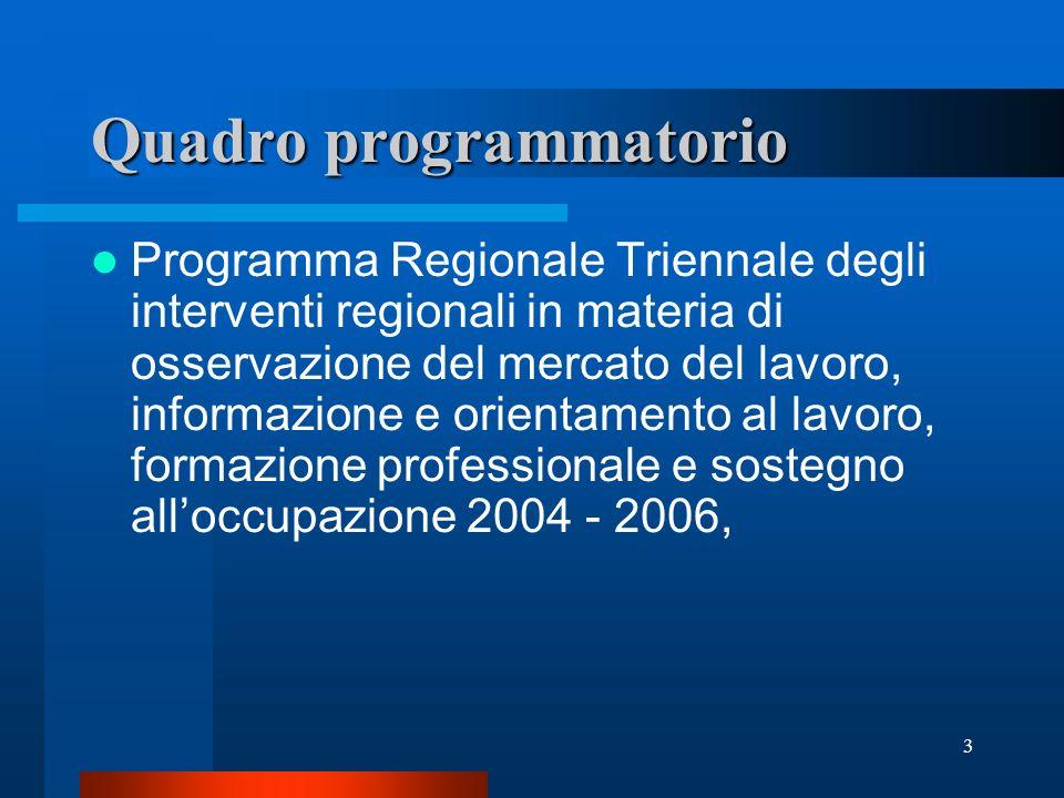 3 Quadro programmatorio Programma Regionale Triennale degli interventi regionali in materia di osservazione del mercato del lavoro, informazione e orientamento al lavoro, formazione professionale e sostegno alloccupazione 2004 - 2006,