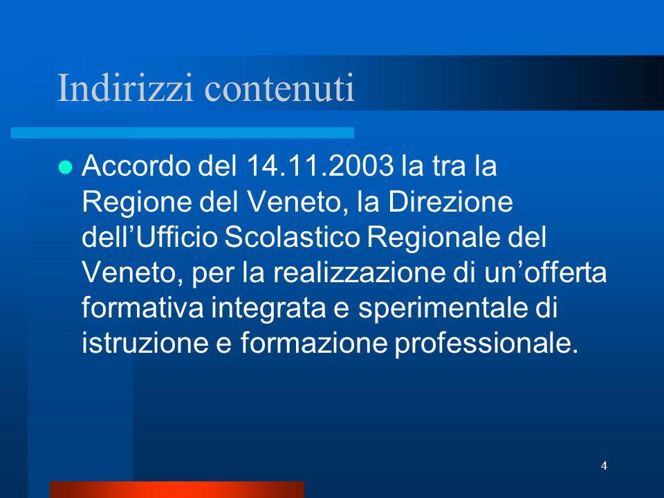4 Indirizzi contenuti Accordo del 14.11.2003 la tra la Regione del Veneto, la Direzione dellUfficio Scolastico Regionale del Veneto, per la realizzazione di unofferta formativa integrata e sperimentale di istruzione e formazione professionale.