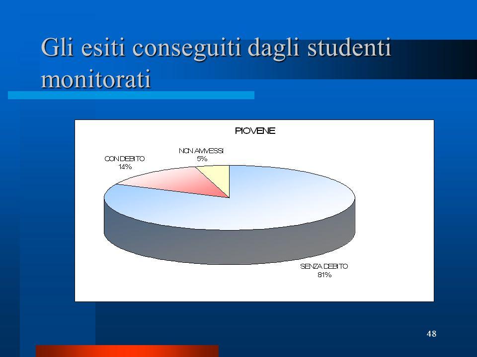 48 Gli esiti conseguiti dagli studenti monitorati