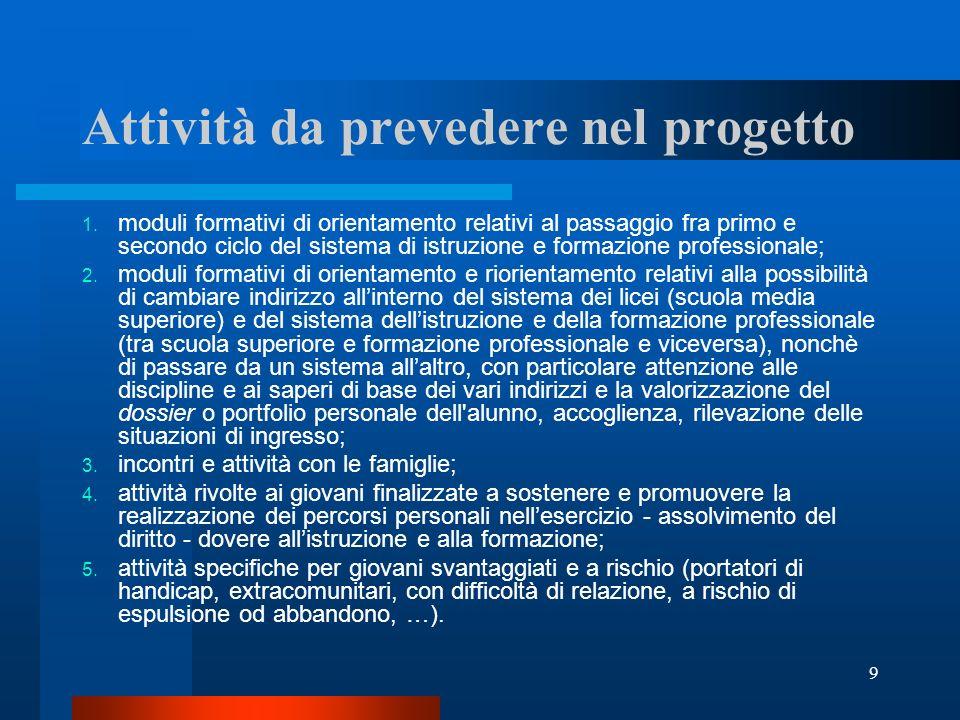 20 Per 2006.PROGETTO ORIENTA - INSIEME con il contributo dalla Giunta Regionale del Veneto ?????.