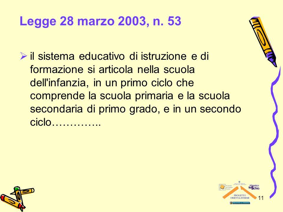 11 Legge 28 marzo 2003, n. 53 il sistema educativo di istruzione e di formazione si articola nella scuola dell'infanzia, in un primo ciclo che compren