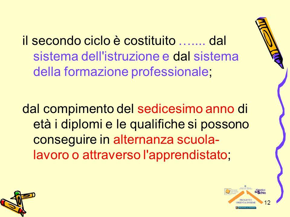 12 il secondo ciclo è costituito ….... dal sistema dell'istruzione e dal sistema della formazione professionale; dal compimento del sedicesimo anno di