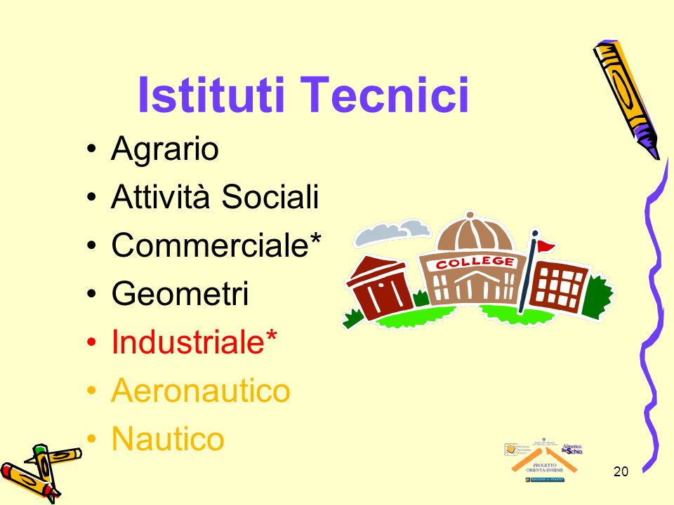 20 Istituti Tecnici Agrario Attività Sociali Commerciale* Geometri Industriale* Aeronautico Nautico
