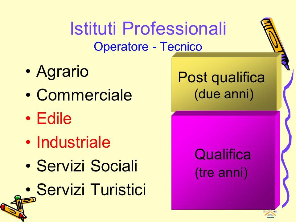 23 Istituti Professionali Operatore - Tecnico Agrario Commerciale Edile Industriale Servizi Sociali Servizi Turistici Post qualifica (due anni) Qualif